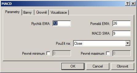 MACD natavení v MetaTrader 4