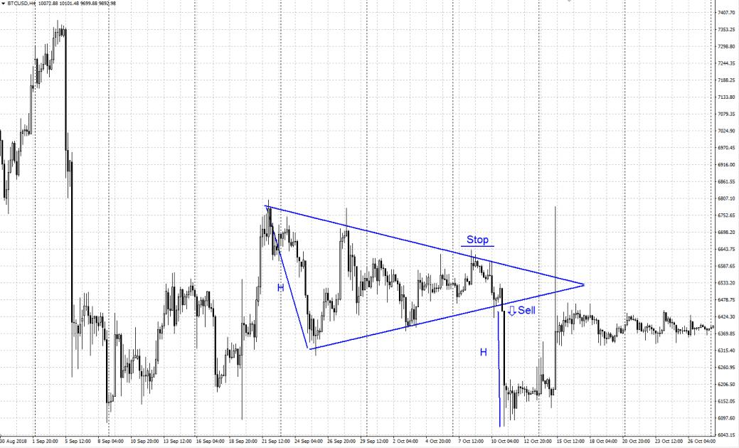 Symetrický Trojúhelník prodej