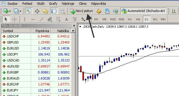 Forex Trading - Jak otevřít obchodní pozici
