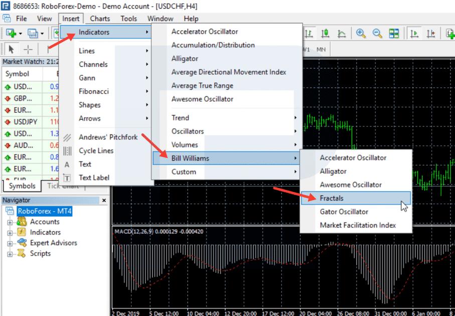 Jak nastavit Fractals indikátor do grafu MT4