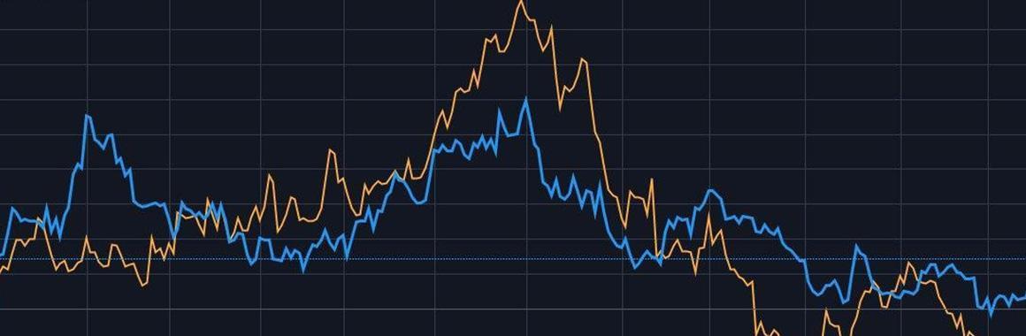 Co je Párové obchodování (Pairs Trading) a jak jej Používat
