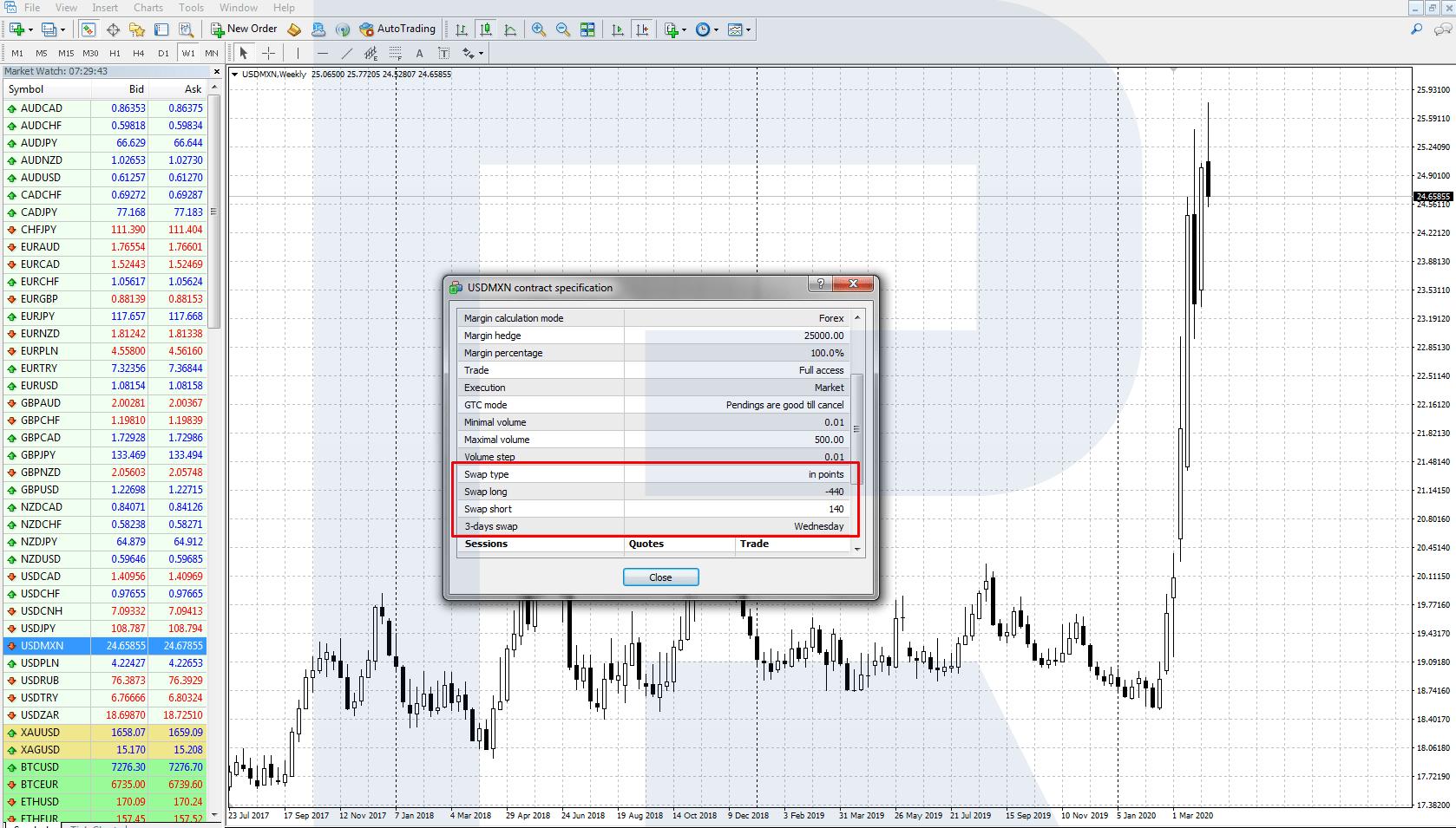 apa itu swap di pasar forex