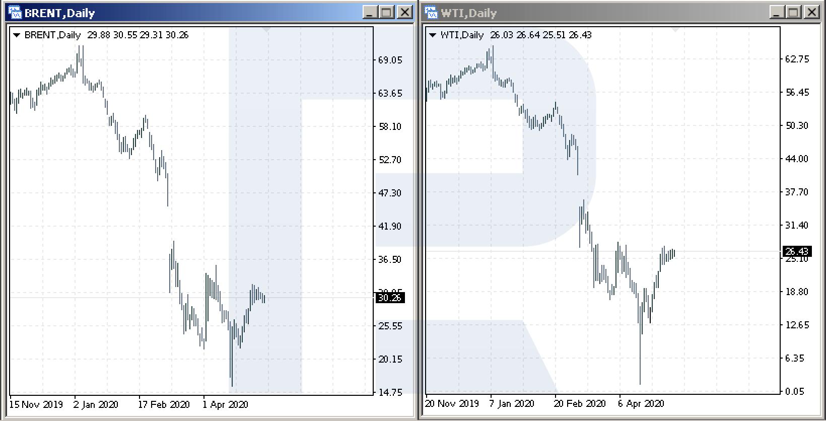 Stockpair terbaik pilihan binari sistem perdagangan automatik