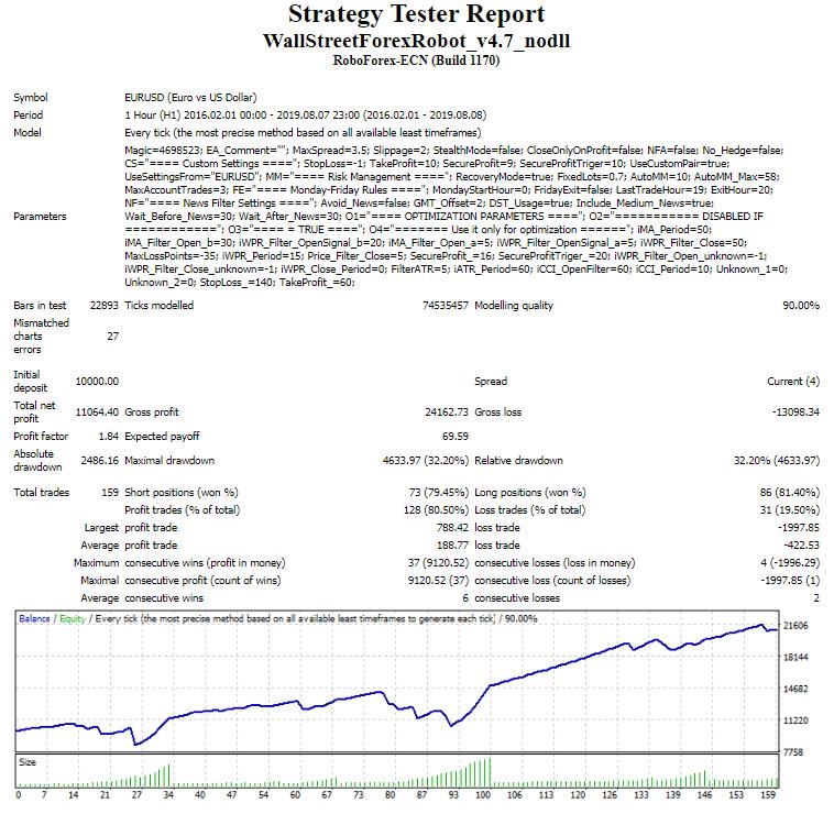 Opsi biner per jam menandakan perdagangan ulasan com