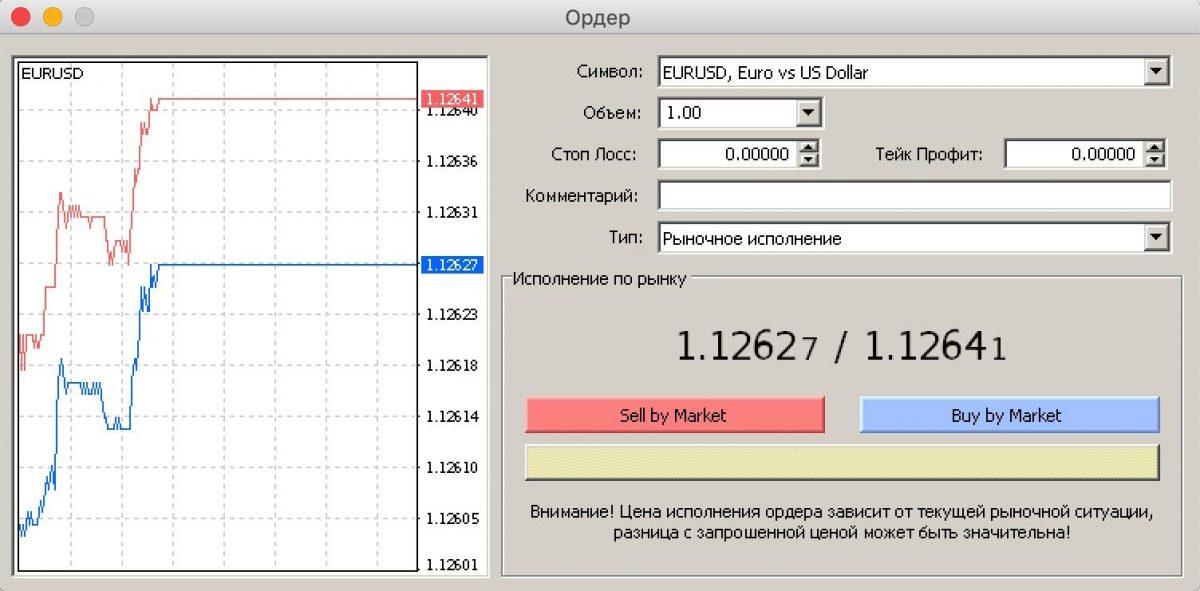 Пример создания ордера в MetaTrader 4.