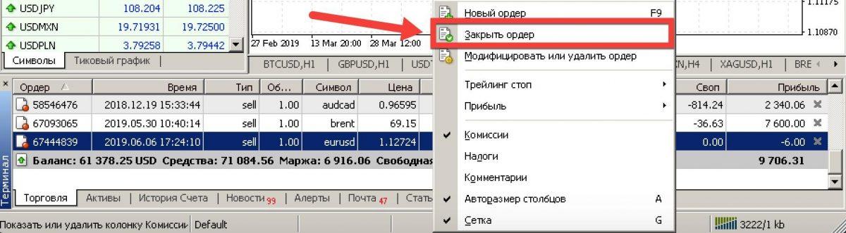 Закрытие ордера в MetaTrader 4.
