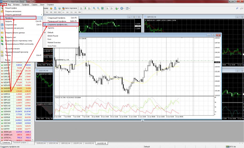 Сохранение графиков MetaTrader 4