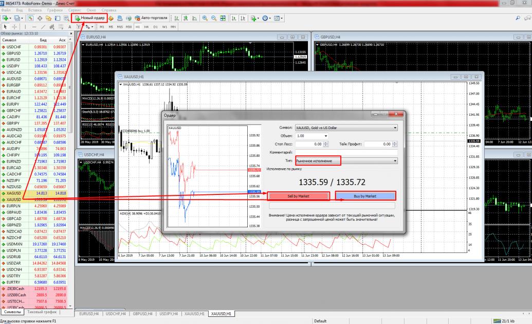 Рыночные ордера MetaTrader 4
