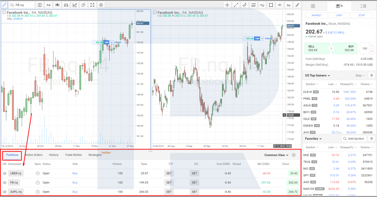 Открытие позиций на платформе R Trader.
