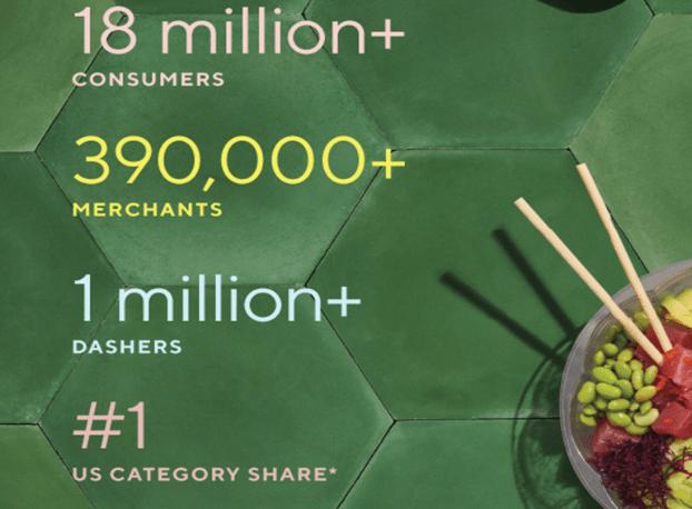 1 млн курьеров - DoorDash