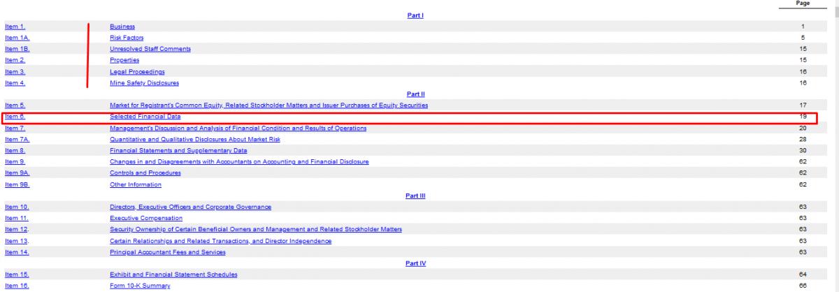 Отчет 10-K Apple (AAPL) U.S. GAAP.