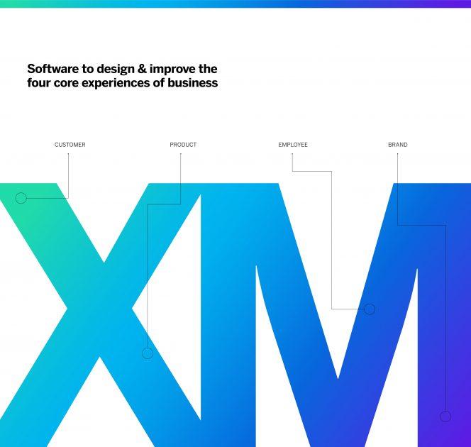 Qualtrics International (NASDAQ: XM)