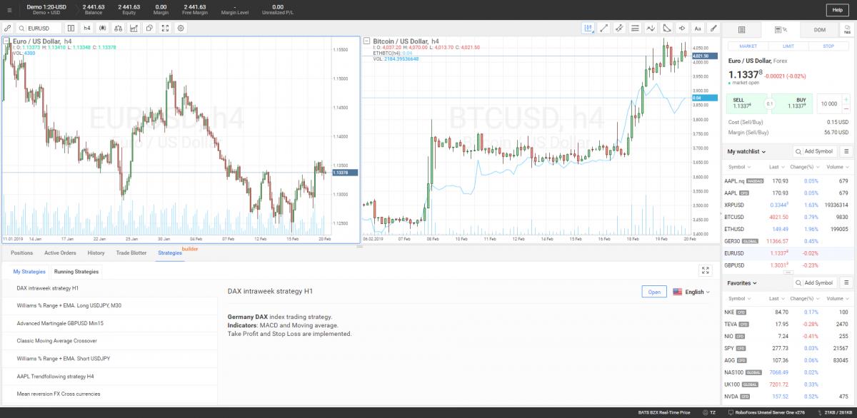 Интерфейс платформы R Trader