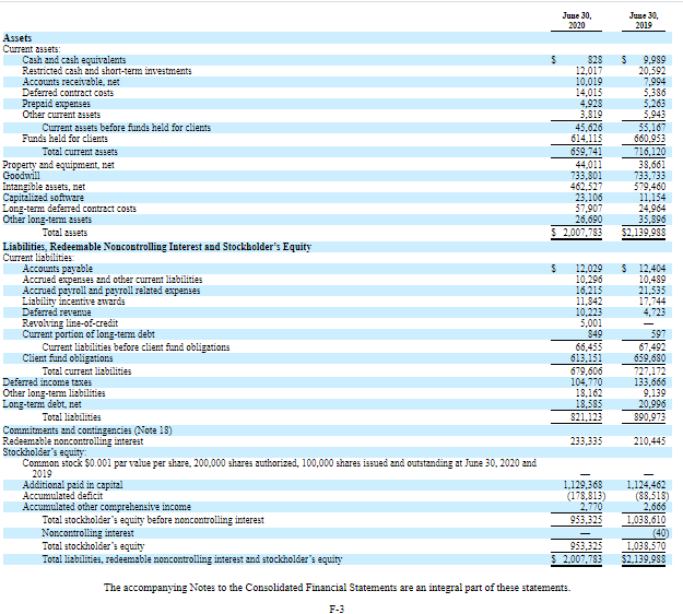 Financial performance of Paycor HCM Inc.  - part 2