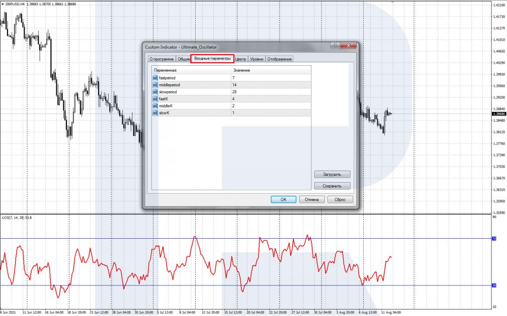 Настройки индикатора Ultimate Oscillator