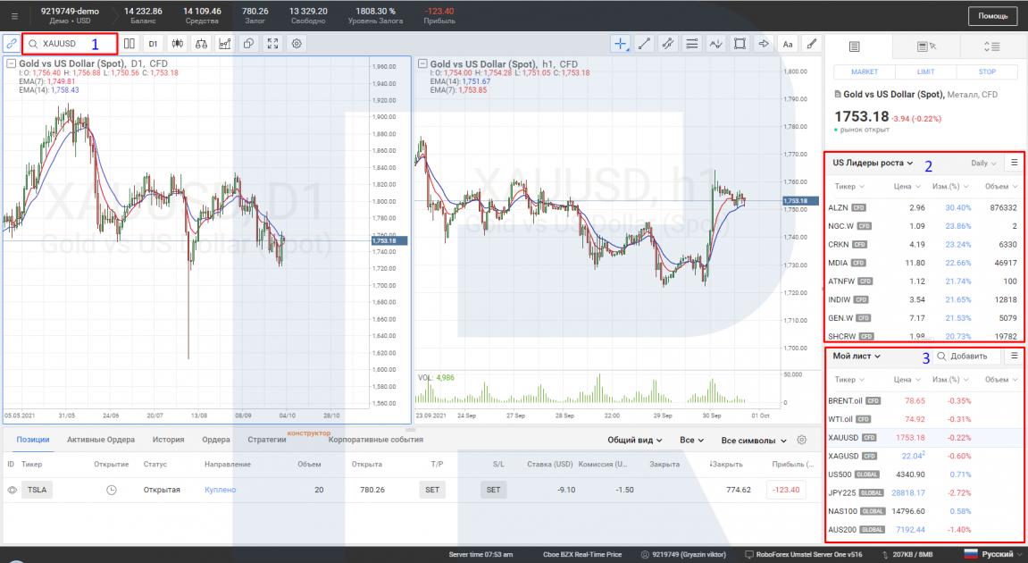 Как выбрать инструмент для торговли в R StocksTrader.