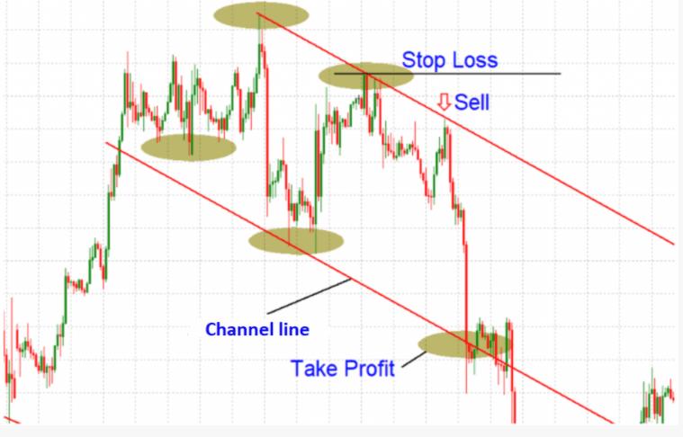 Приклад точки входу на продаж.
