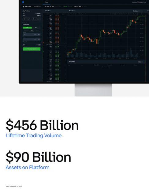 Платформа Coinbase