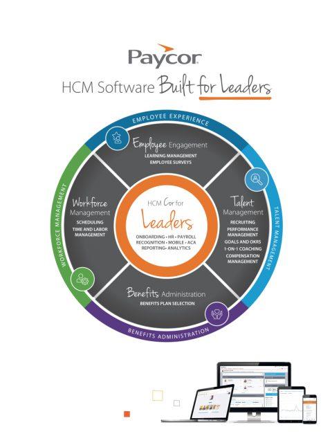 Діаграма продуктового пропонування Paycor HCM Inc.