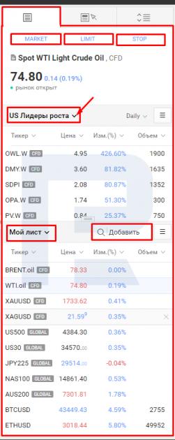 Управління списками інструментів (Watchlists) у платформі R StocksTrader