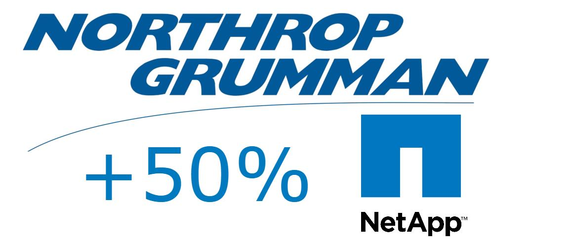 Northrop Grumman and NetApp May Gain 50%+