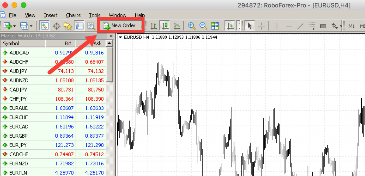 Creating New Order in MetaTrader 4