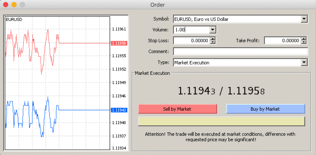 Example of creating New Order in MetaTrader 4.