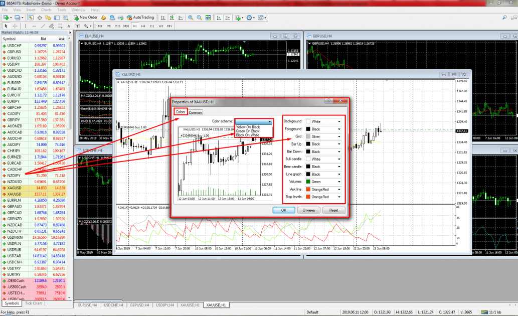 Chart customization - MetaTrader 4