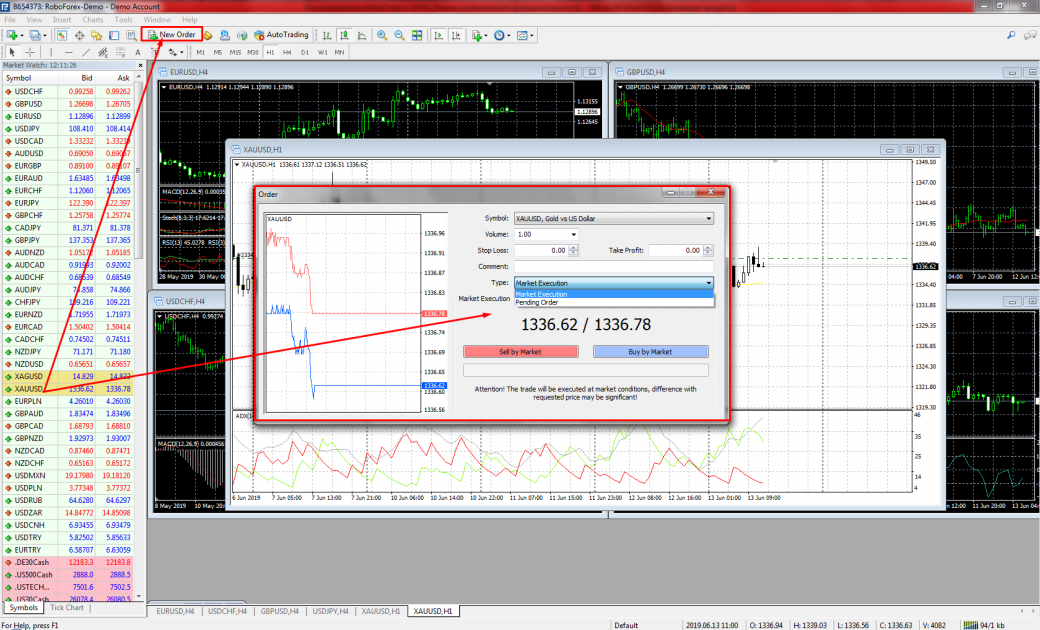Orders - MetaTrader 4