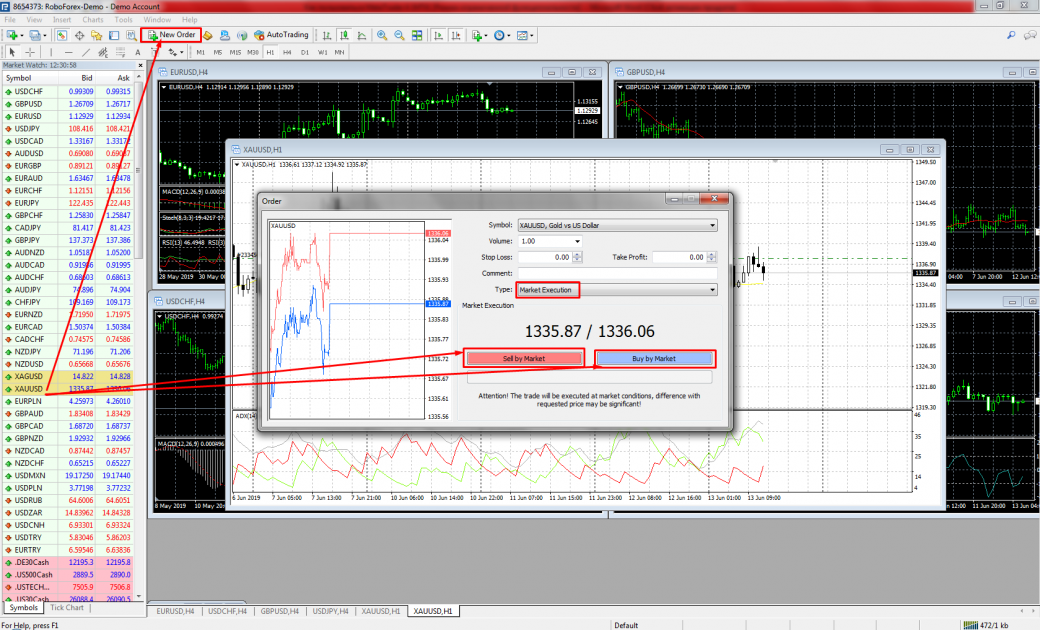 Order types - MetaTrader 4