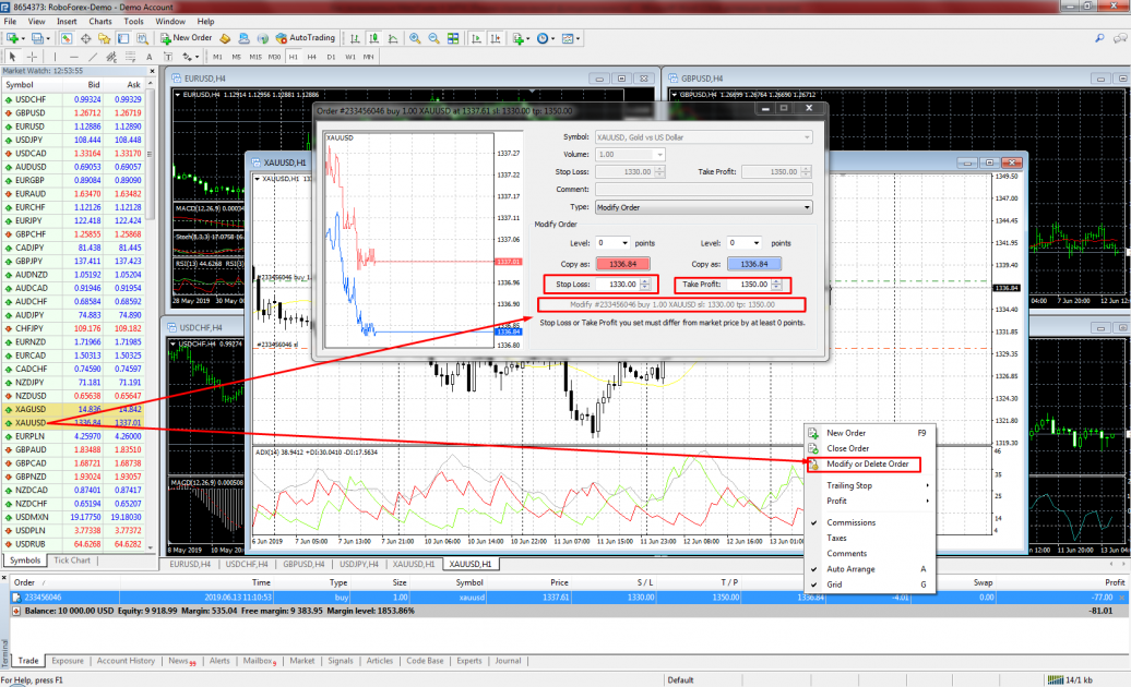 Stop Loss and Take Profit - MetaTrader 4