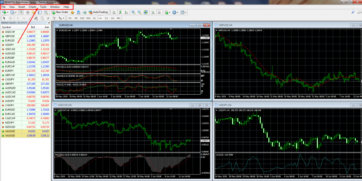 MetaTrader 4 basic functions
