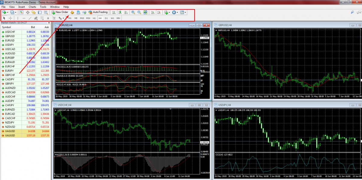 MetaTrader 4 toolbar