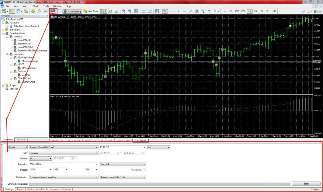 Testing automated strategies in MetaTrader 5.