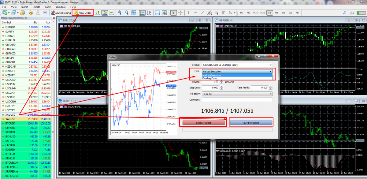 Placing orders and Depth of Market in MetaTrader 5.