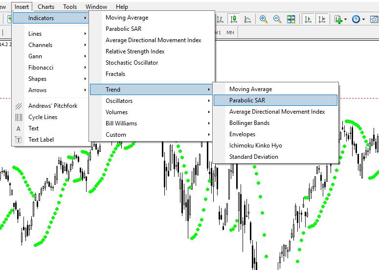 Come impostare l'indicatore Parabolic Sar?