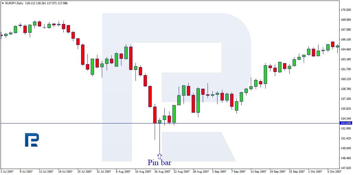 Pin Bar