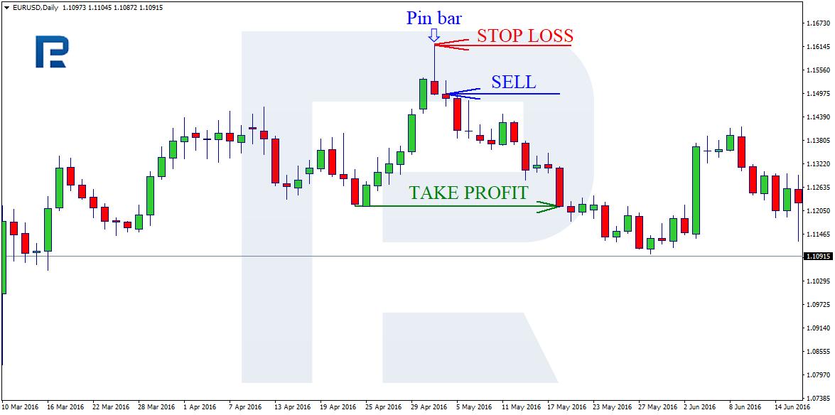 Comercio de Pin Bar