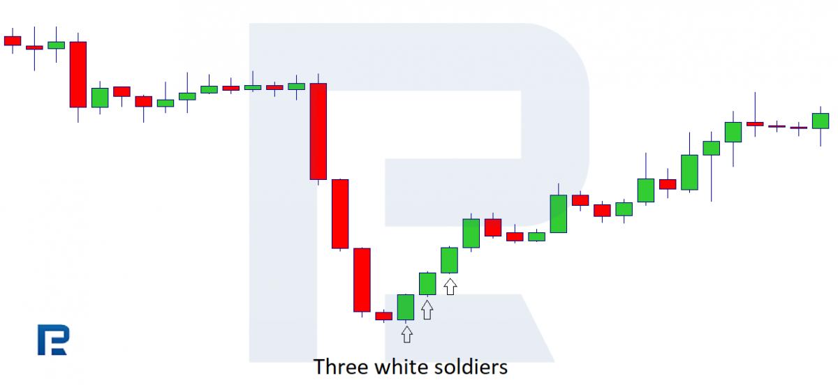 Tre soldati bianchi