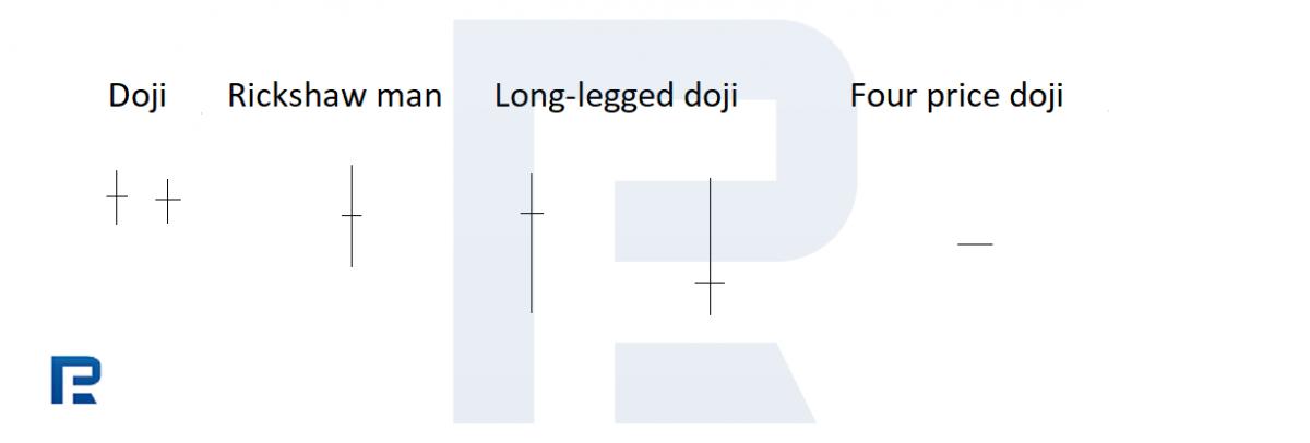 Doji, Rickshaw Man, Doji con le gambe lunghe, Doji a quattro prezzi