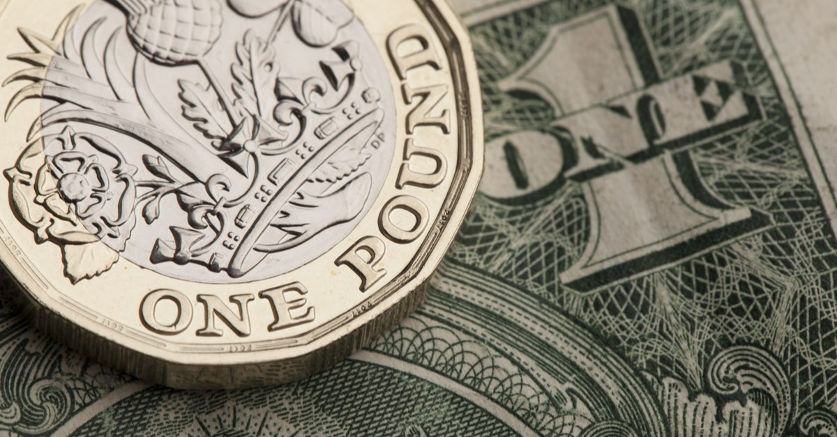 GBP/USD: Brexit is complicated