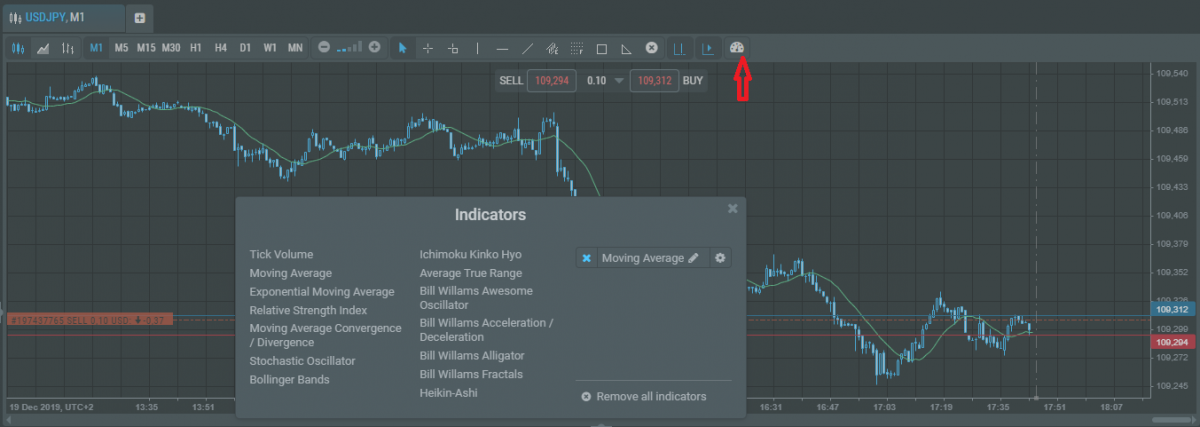 Indicatori in R WebTrader