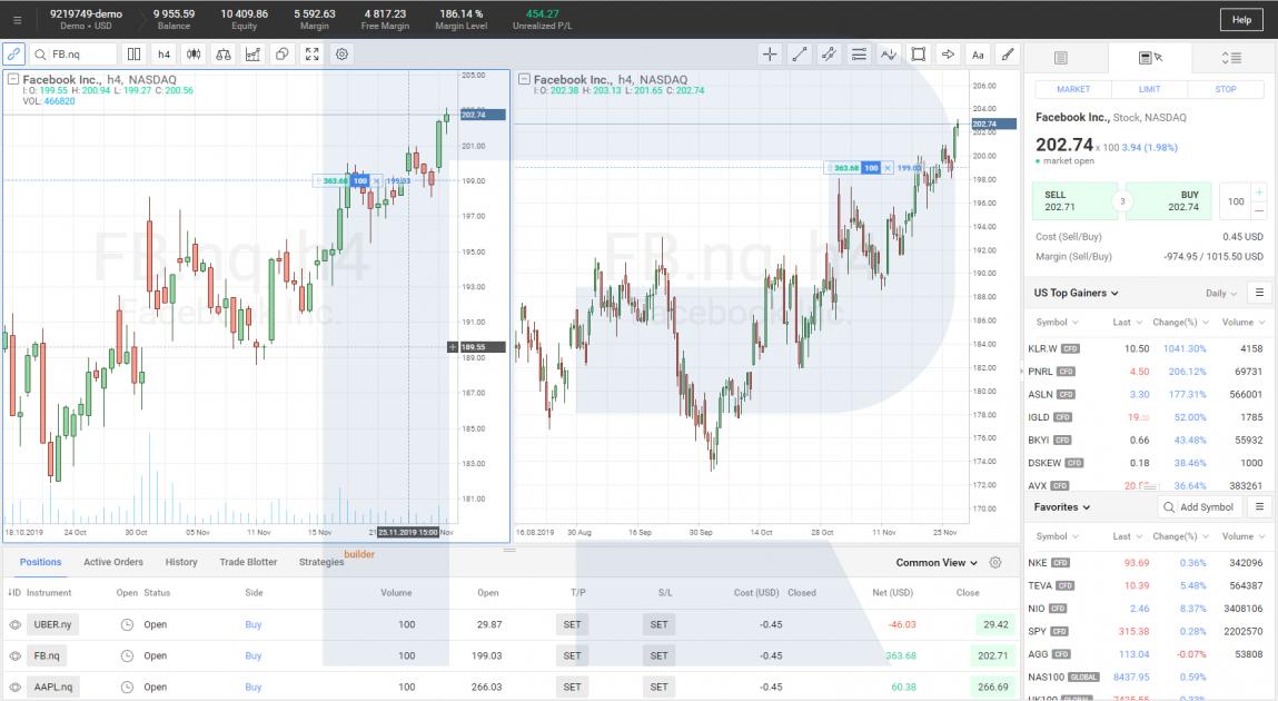 Webplattform R Trader