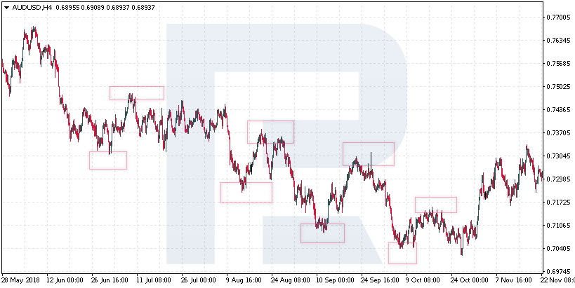 trend reversal - 1