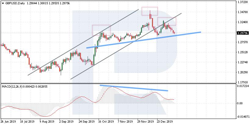 trend reversal - 11