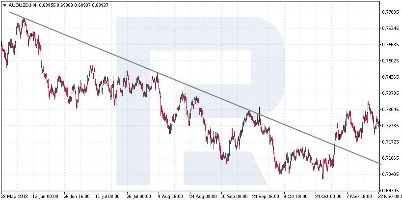 trend reversal - 4