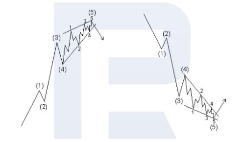 Ending diagonals