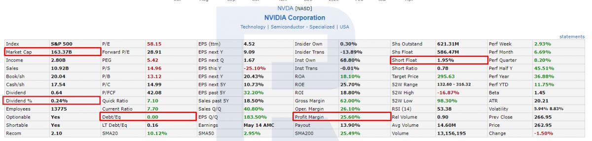 NVIDIA Corporation