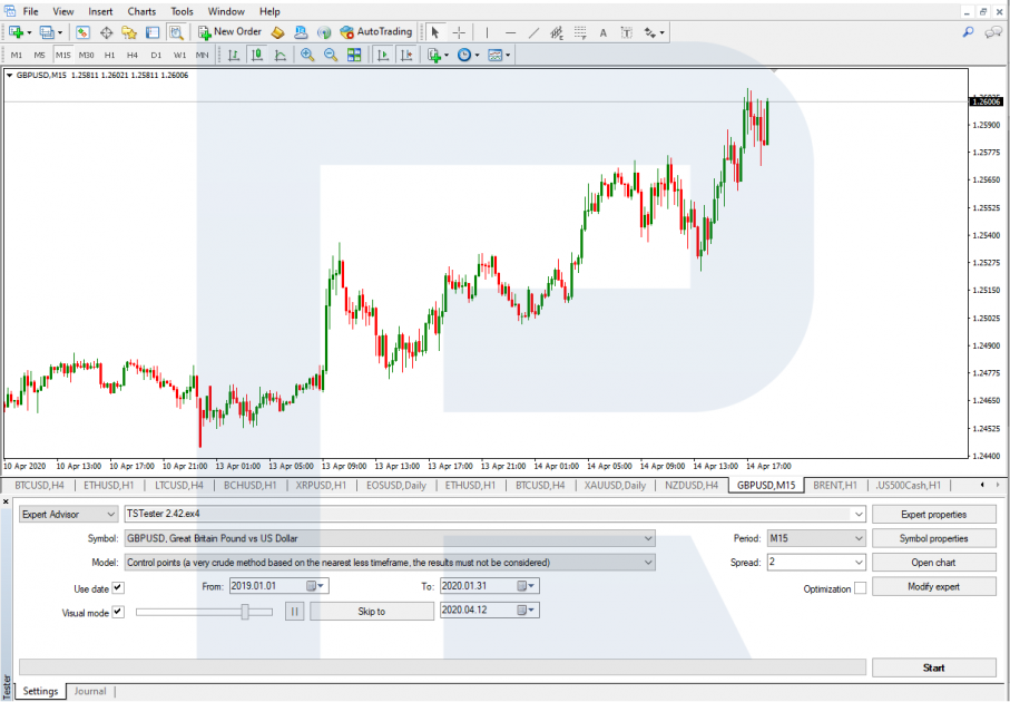 Installation von TSTester in MetaTrader4.