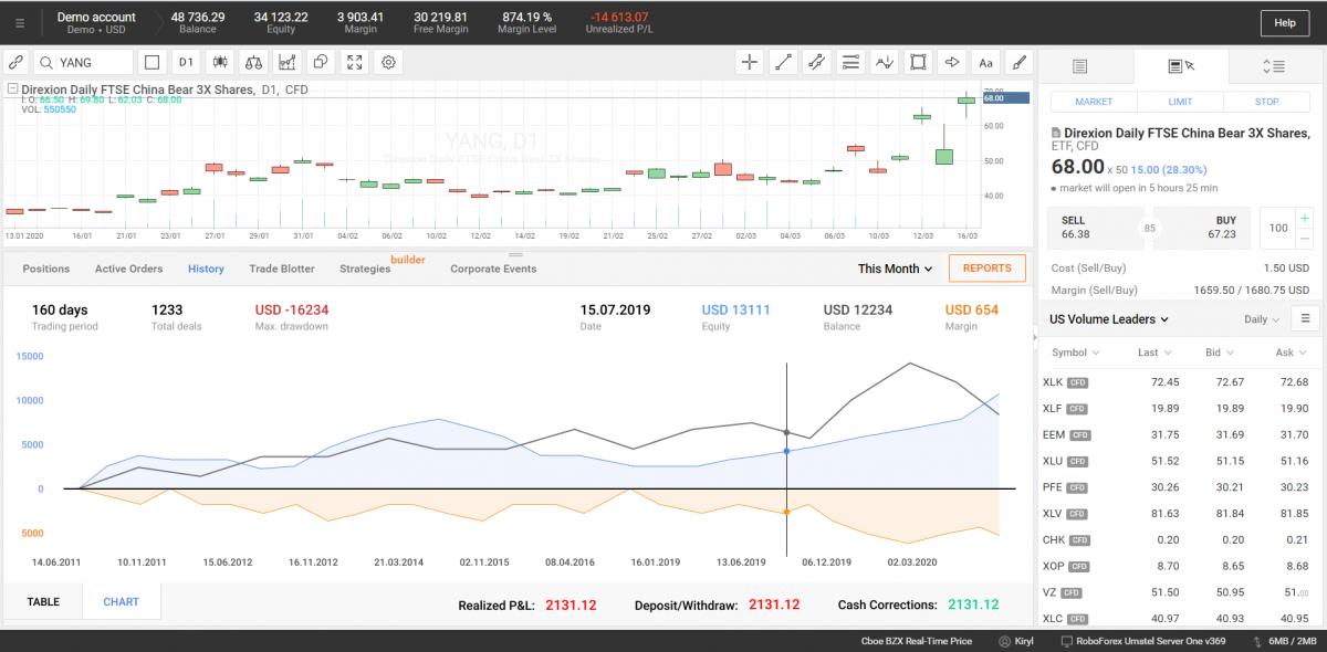 Estatísticas da conta - R Trader
